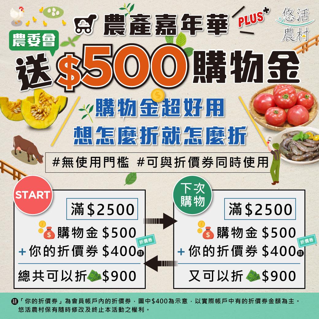農委會農產嘉年華購物金超好用
